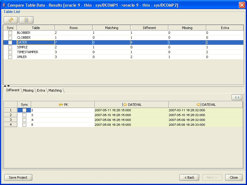 Database Table Data Comparison Tool